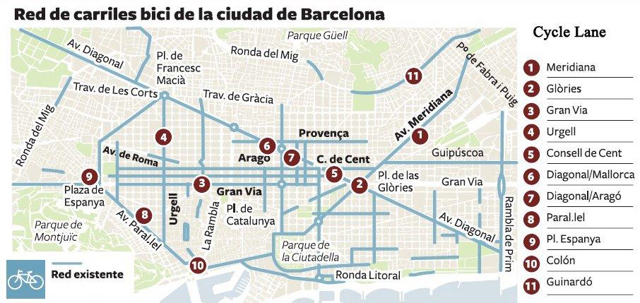 Visit Barcelona by bike Hotel Madanis
